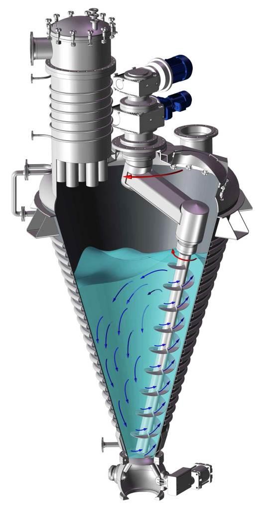 Vrieco Nauta® Vacuum Dryers