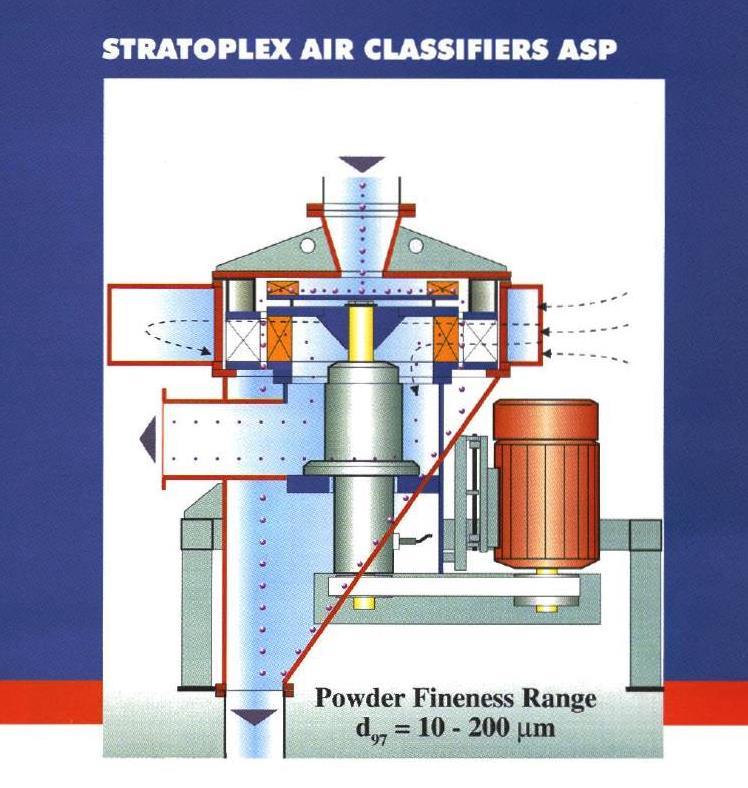 Alpine ASP Stratoplex Air Classifier