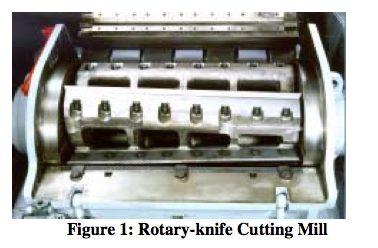 Advances in Powder Processing Technologi